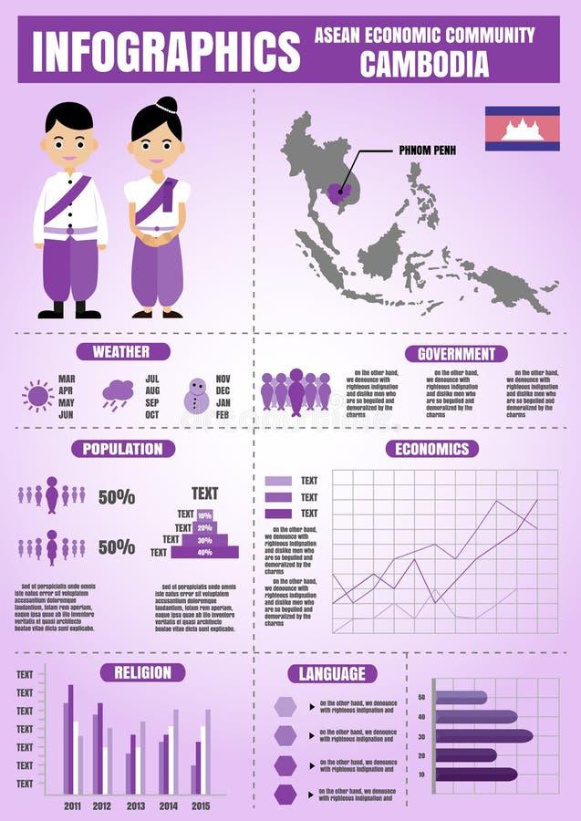Infographics voor Kambodja stock illustratie