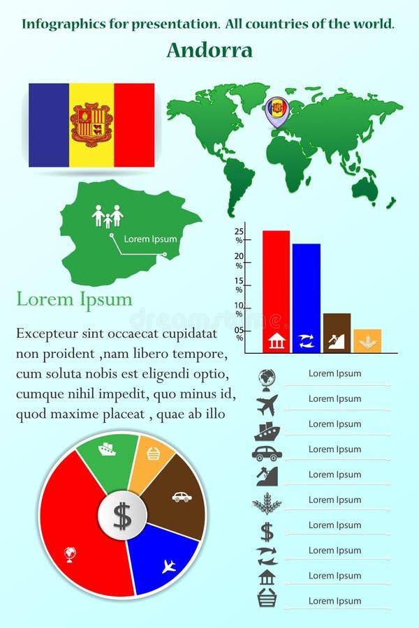 Infographics voor presentatie Alle landen van de wereld andorra vector illustratie