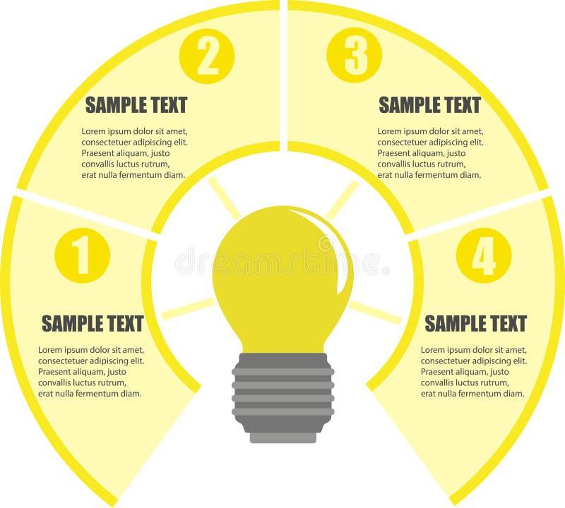 Infographics-Wahlen mit Glühlampe, Entwurfsvektor und Geschäftsikonen mit 4 Wahlen Infographics-Entwurfsvektor und Marketing IC stock abbildung