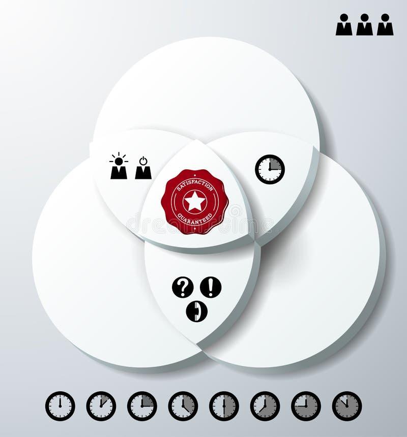 Infographics z trzy pokrywa się okręgami royalty ilustracja