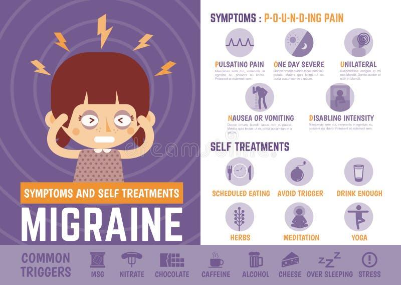 Infographics-Zeichentrickfilm-Figur über Migränezeichen und Selbst-tre vektor abbildung