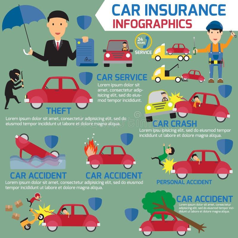 Infographicselementen van de autoverzekering stock illustratie