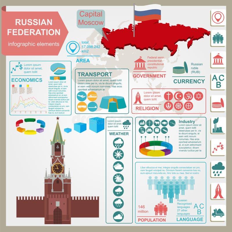 Infographicsen för rysk federation, statistiska data, siktar royaltyfri illustrationer