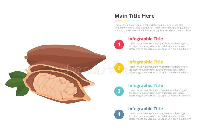 Infographicsmalplaatje van het cacao verse fruit met 4 punten van de beschrijving van de beschikbare ruimtetekst - vector vector illustratie