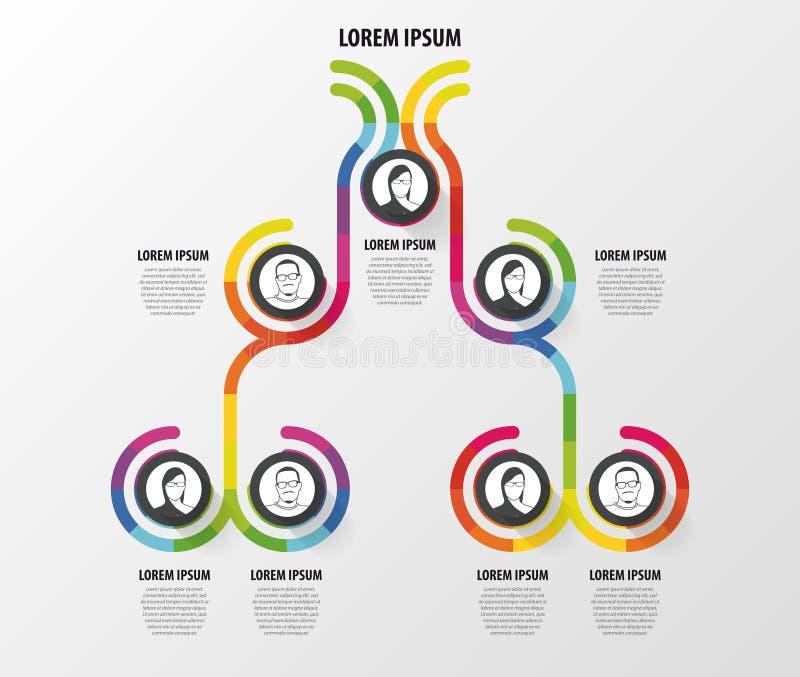 Infographicsontwerp van de organisatiegrafiek Infographics Vector illustratie vector illustratie