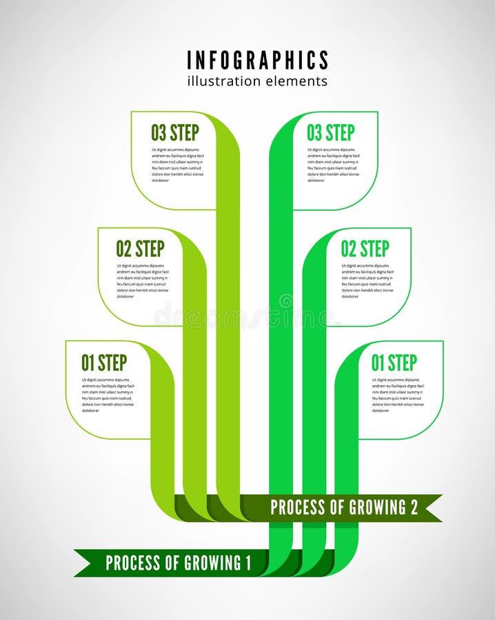 Infographicsproces vector illustratie