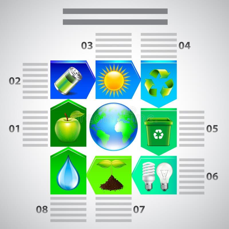 Inforgaphics del ambiente Objetos de la ecología ilustración del vector