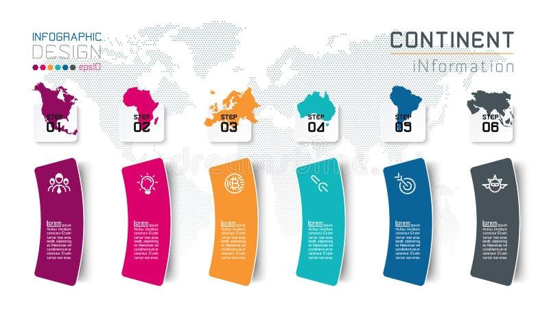 Informação continental do infographics ilustração royalty free