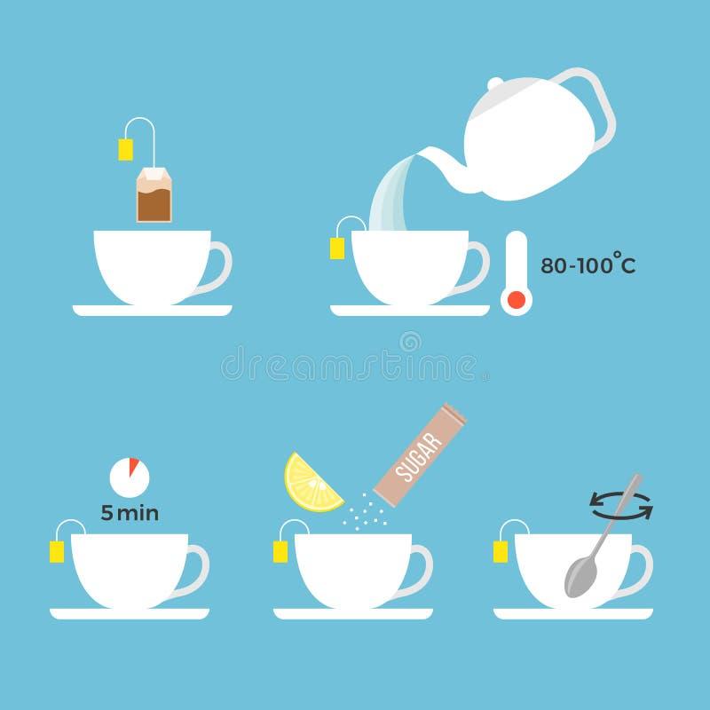 Informação gráfica sobre o chá do limão da preparação ilustração do vetor