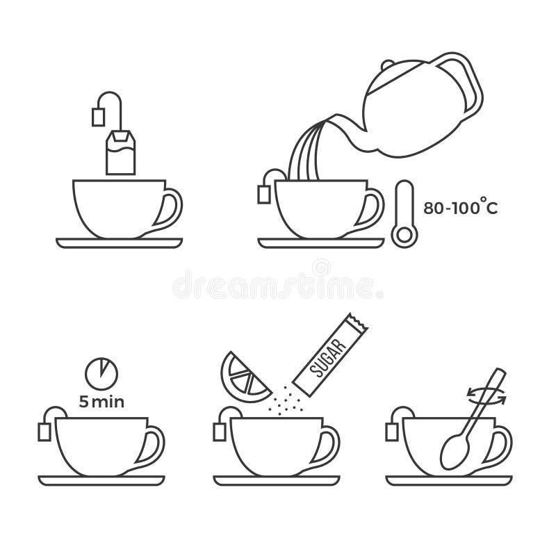 Informação gráfica sobre o chá do limão da preparação para o uso no empacotamento ilustração stock