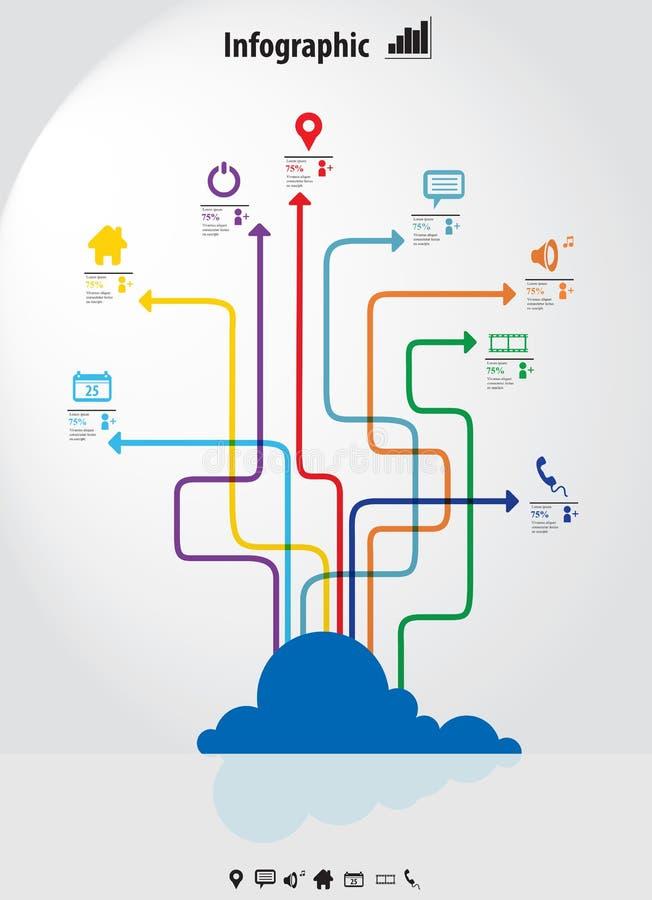 Informação-gráfico da nuvem ilustração stock