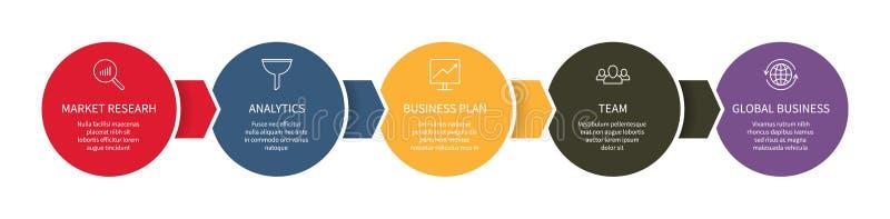 Informação infographic das opções do diagrama do molde do gráfico de negócio dos dados do painel de controle do diagrama da marge ilustração stock