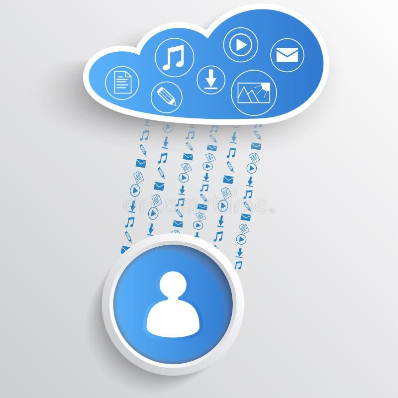 Informação sob a forma das nuvens de chuva ilustração royalty free