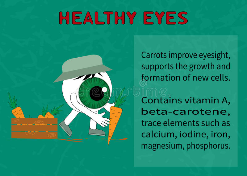 Informação sobre os benefícios da cenoura para a visão ilustração do vetor