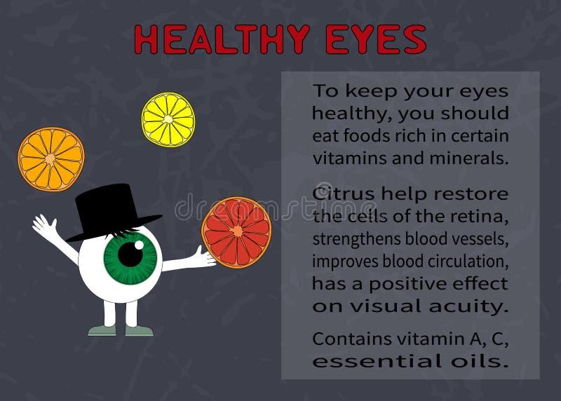 Informação sobre os benefícios do citrino para a visão ilustração royalty free