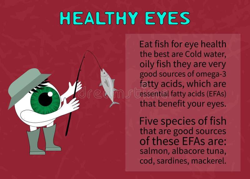 Informação sobre os benefícios dos peixes para a visão ilustração stock