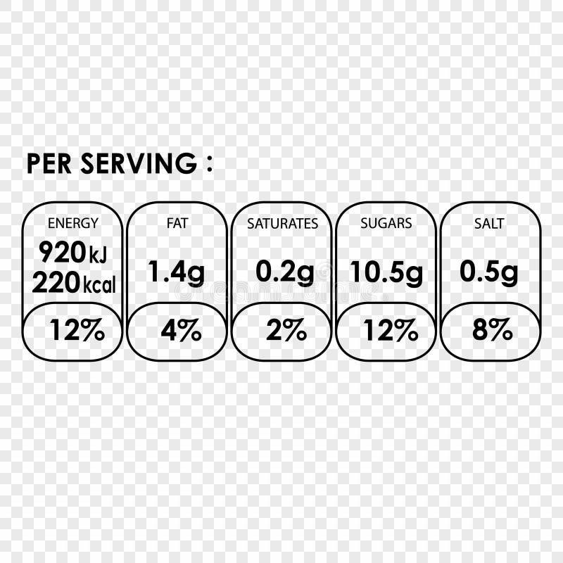 Información de los hechos de la nutrición libre illustration