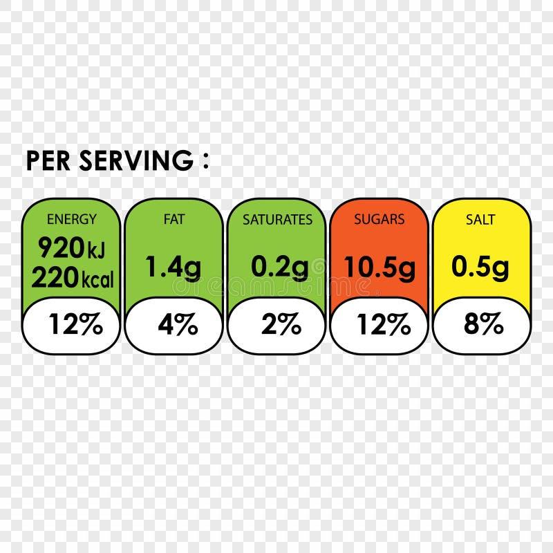 Información de los hechos de la nutrición ilustración del vector