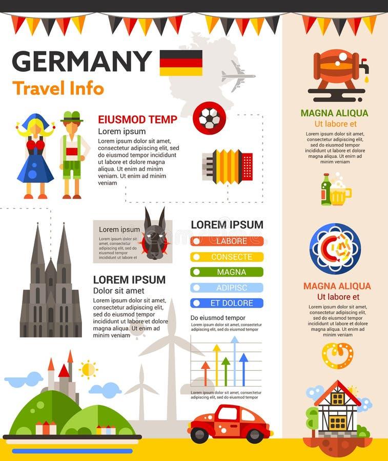 Información del viaje de Alemania - cartel, plantilla de la cubierta del folleto libre illustration