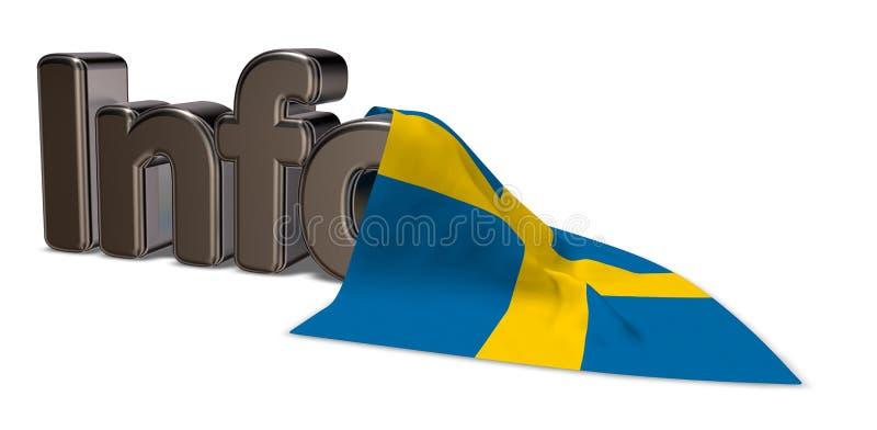 Información Suecia ilustración del vector