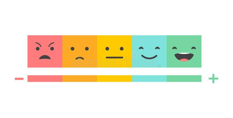 Informacje zwrotne pojęcia projekt, emoticon, emoji i uśmiech, emoci skala ilustracji