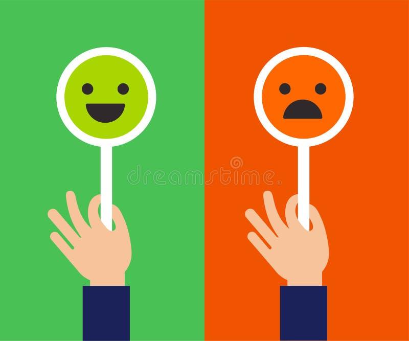 Informacje zwrotne pojęcia projekt, emoticon, emoji i uśmiech, emoticons skala ilustracji