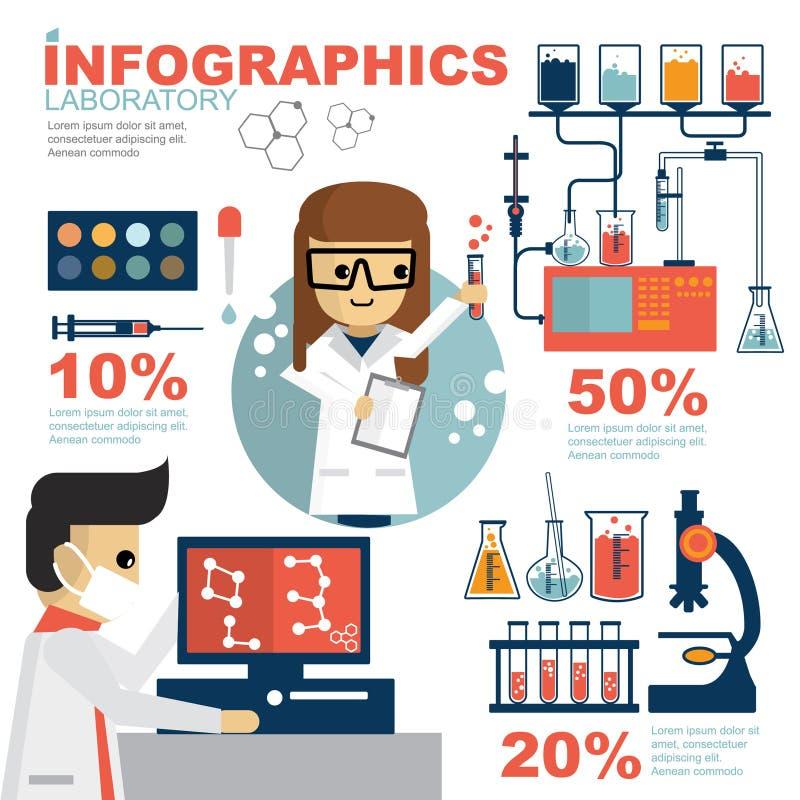 Informatie grafisch laboratorium No2 royalty-vrije illustratie