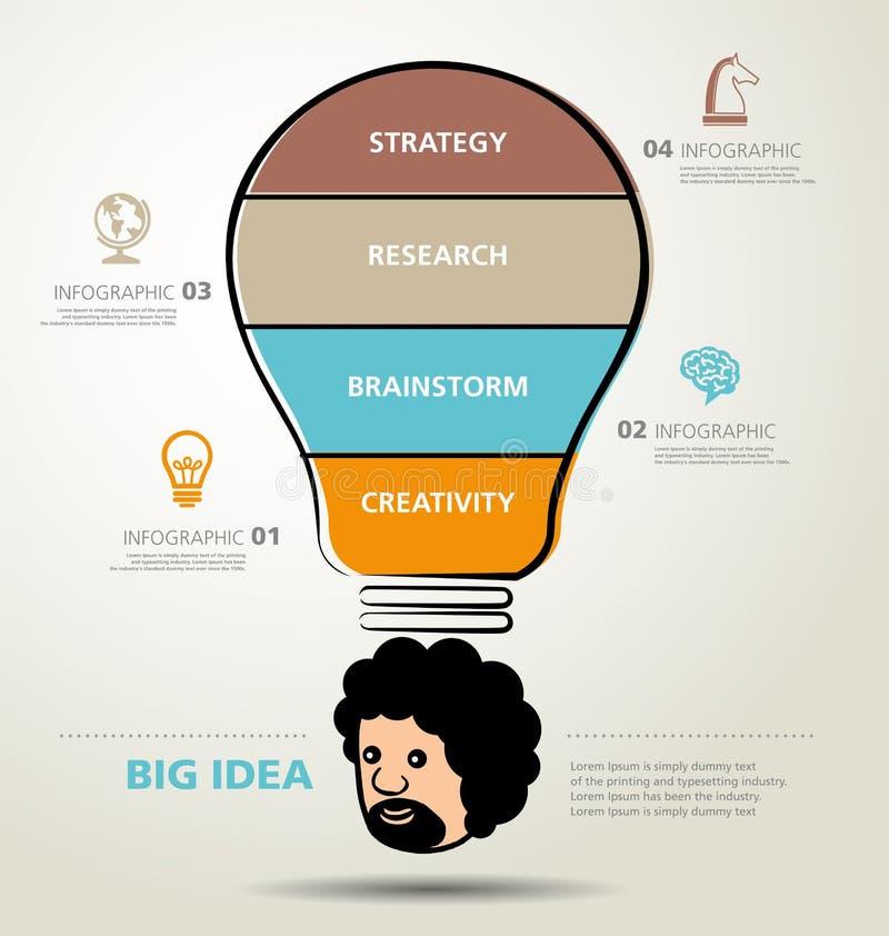 Informatie grafisch ontwerp, creativiteit, zaken, royalty-vrije illustratie