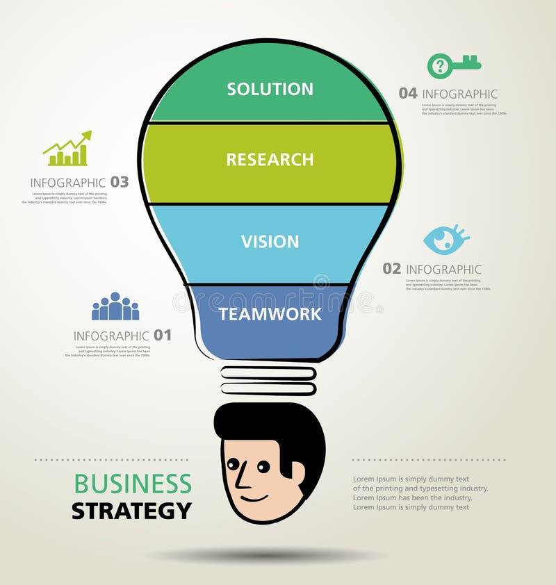 Informatie grafisch ontwerp, creativiteit, zaken royalty-vrije illustratie