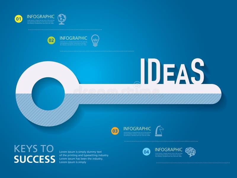 Informatie grafisch ontwerp, malplaatje, sleutel aan succes, ideeën vector illustratie