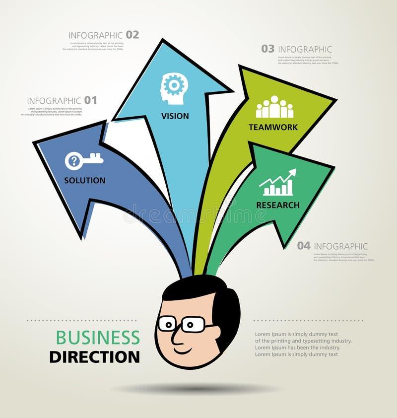 Informatie grafisch ontwerp, manieren, bedrijfsrichting vector illustratie