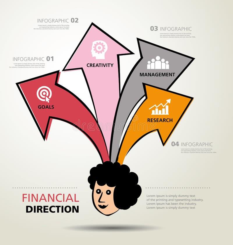Informatie grafisch ontwerp, manieren, bedrijfsrichting stock illustratie
