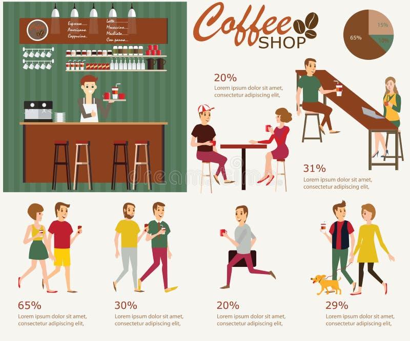 Informatie grafisch van koffiewinkel vector illustratie