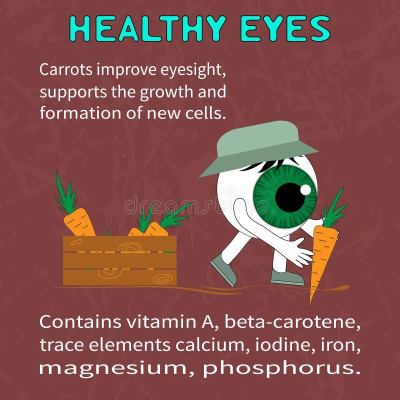 Informatie over de voordelen van wortel voor zicht stock illustratie