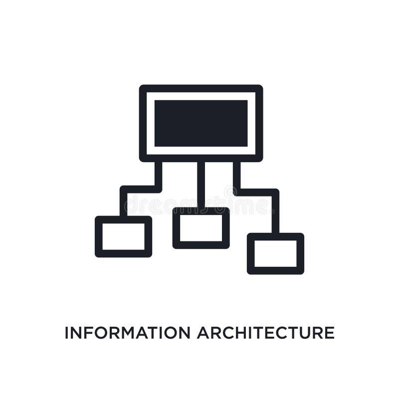 informatiearchitectuur geïsoleerd pictogram eenvoudige elementenillustratie van algemeen-1 conceptenpictogrammen Informatiearchit stock illustratie