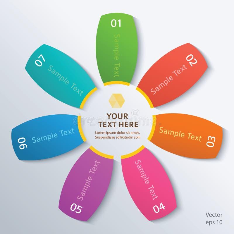 Information-blomma-modell-presentation-service royaltyfri bild