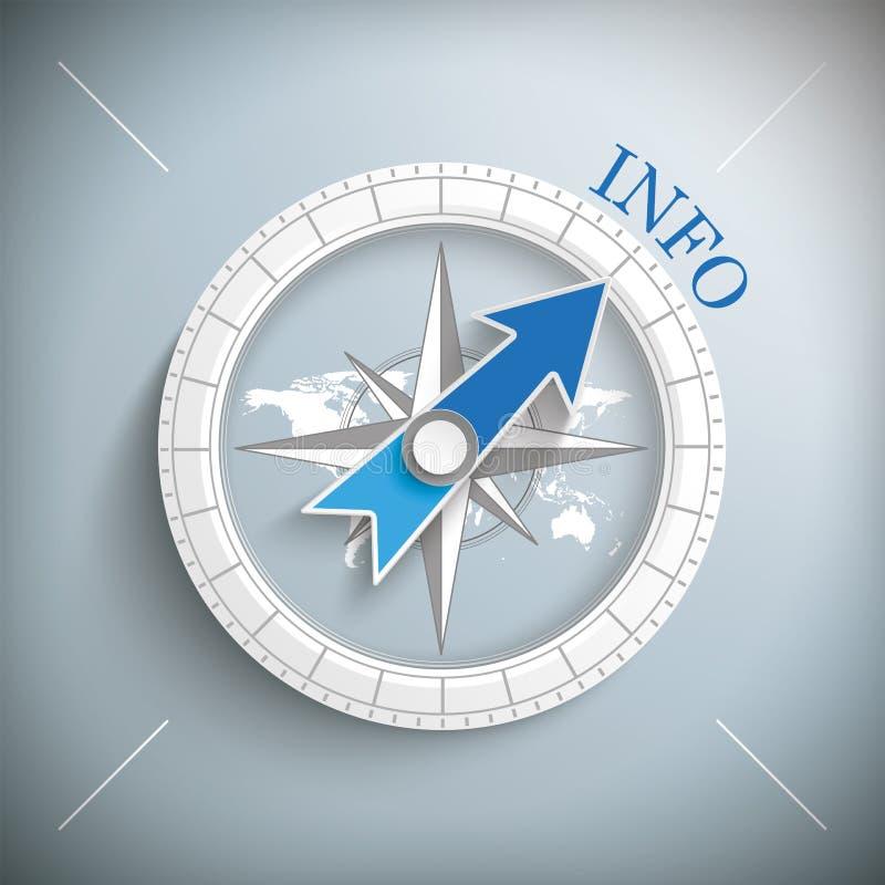 Information om kompass royaltyfri illustrationer