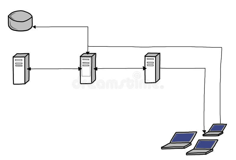 Download Information System Architecture, Servers, Sketch Stock Vector    Illustration Of Equipment, Laptop