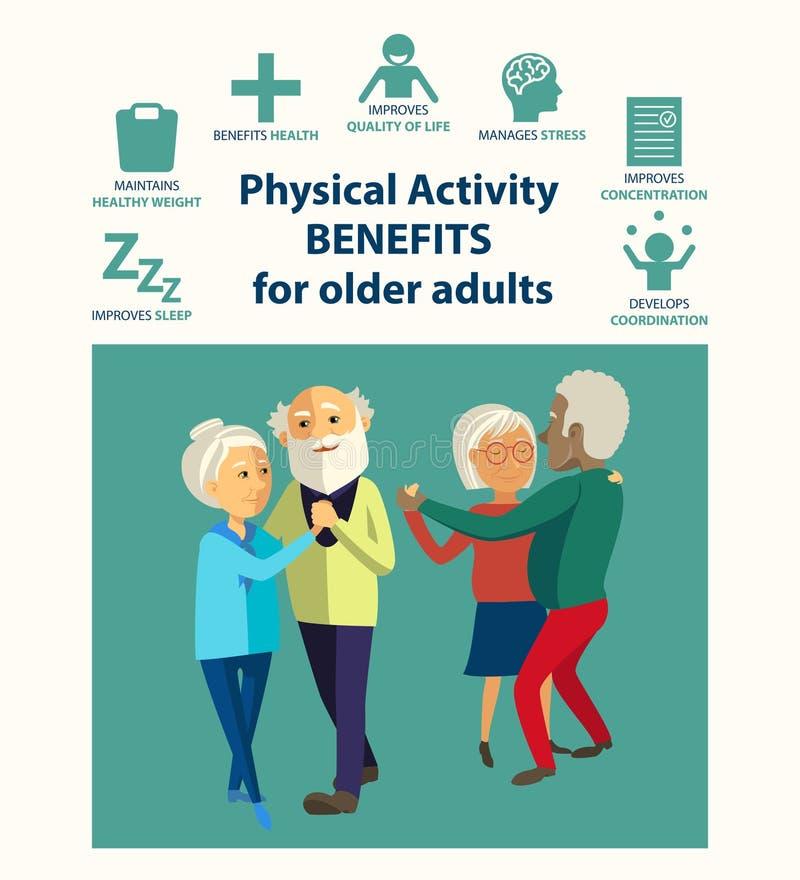Informational plakatowy szablon dla seniora _ ilustracji