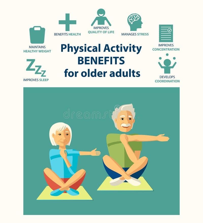 Informational plakatowy szablon dla seniora Fizycznej aktywności korzyści dla starych dorosłych royalty ilustracja