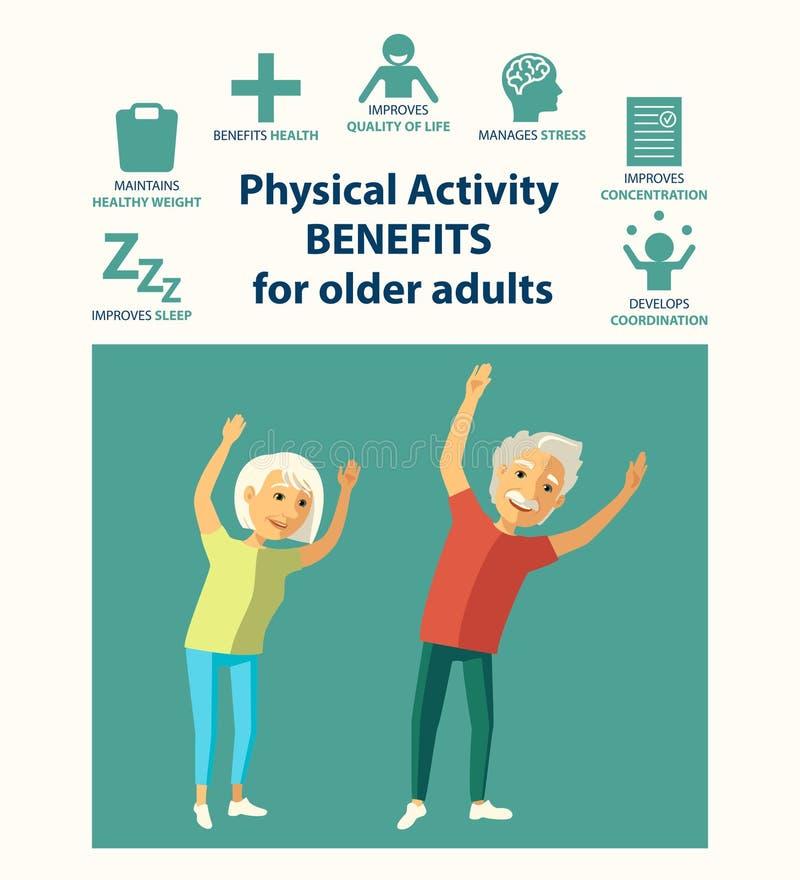 Informational plakatowy szablon dla seniora Fizyczny szarpnięcie ilustracja wektor