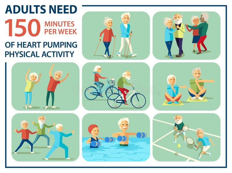 Informational plakatowy szablon dla seniora Niektóre typ ukochane i potrzebne fizyczne aktywność dla emerytów: północny odprowadz ilustracja wektor