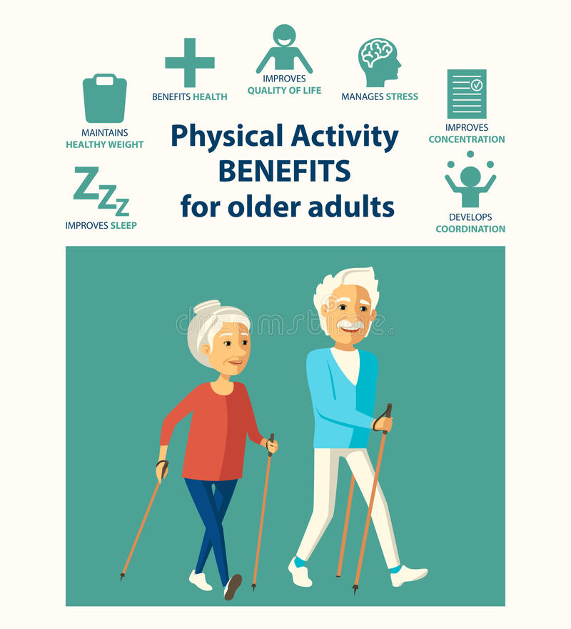 Informational poster template for senior. Physical activity benefits for older adults. Important of physical activities for elderly people. Nordic walking stock illustration