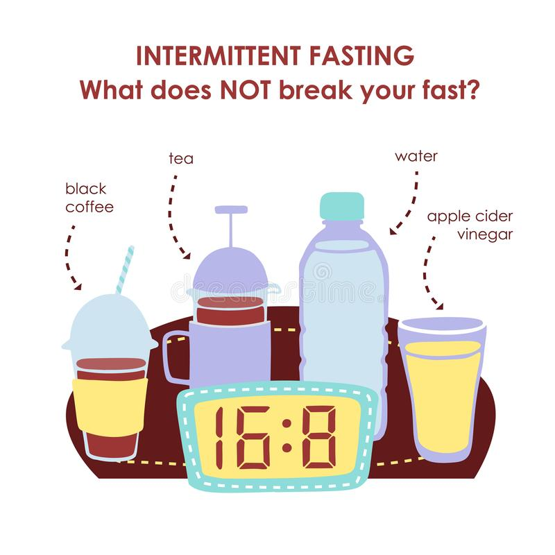 Informational vector illustration What does not break your Intermittent fasting. Set of doodle bottles, cups with drinks and alarm with time restricted eating royalty free illustration