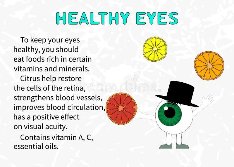Informationen über den Nutzen der Zitrusfrucht für Sehvermögen lizenzfreie abbildung