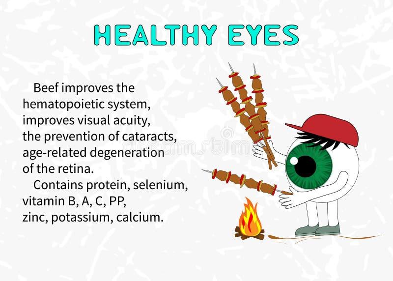 Informationen über den Nutzen des Rindfleisches für Sehvermögen vektor abbildung