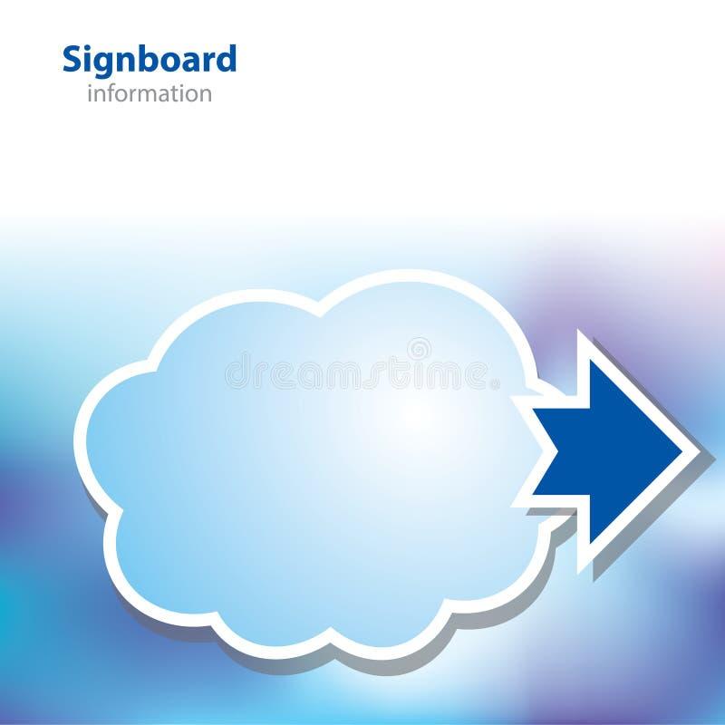 Informationsbräden - skylt - symbolmoln vektor illustrationer
