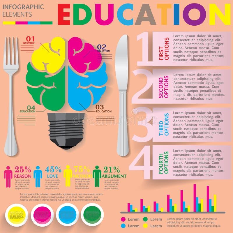 Informationsdiagram och följd om utbildning stock illustrationer