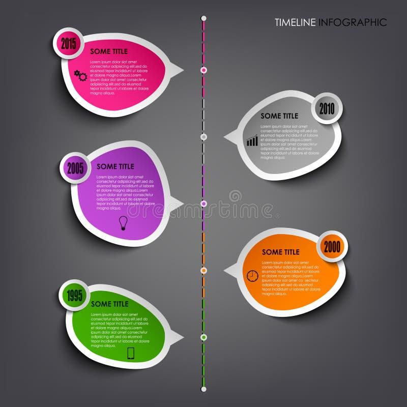 Informationsdiagram om tidslinje med den kulöra klistermärkemallen stock illustrationer