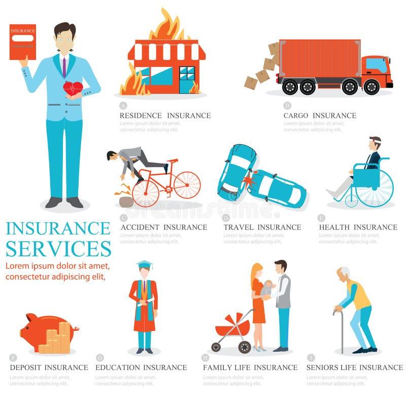 Informationsgraphik von Geschäftsversicherungsdiensten vektor abbildung